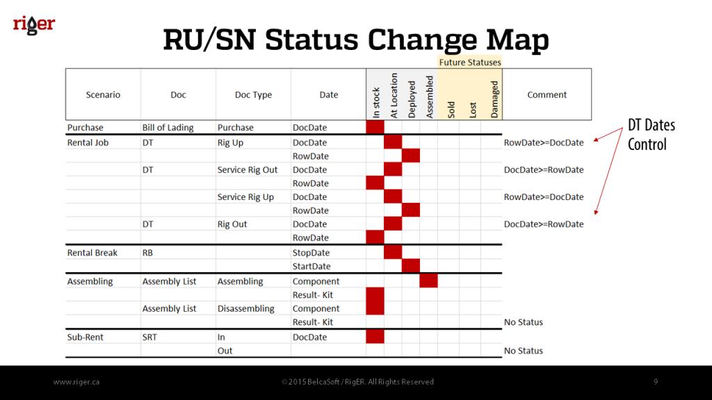 RigER-25-Version_Presentation-Slide9