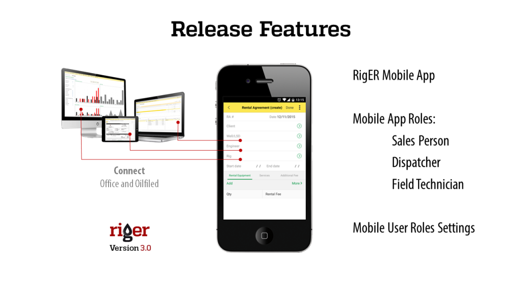 RigER-Mobile-3002