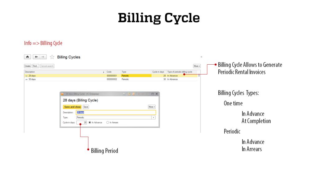 Billing Cycle - RigER - Oilfield Rental Software