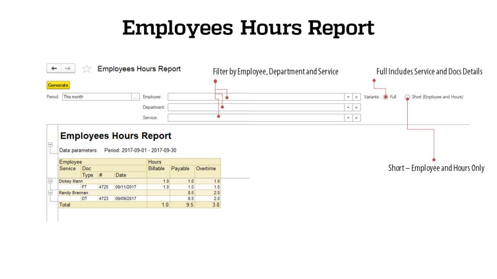 Oilfield Service Hours T9