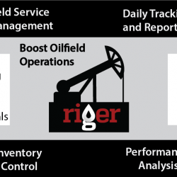 Spreadsheets for Oilfield Service Tracking! Really?