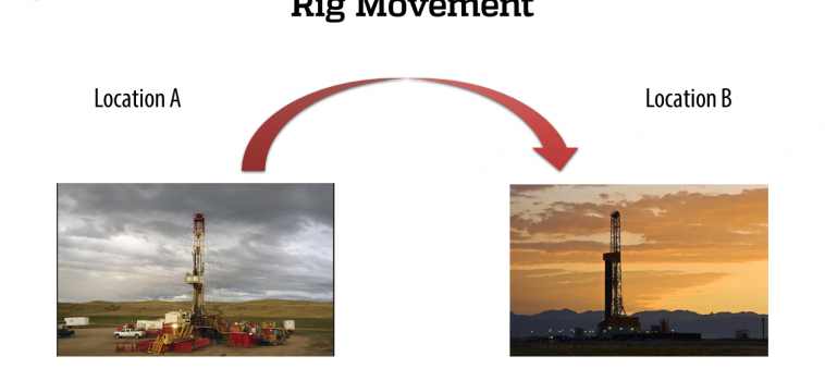 Rig Movement – RigER Demo: User Manual and Demo