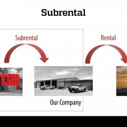 Subrental Operations in Oilfield Rentals