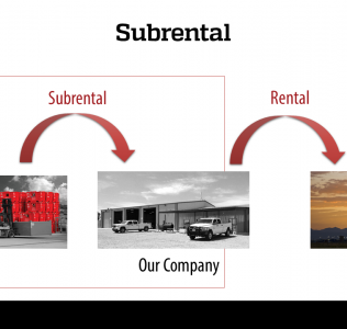 Subrental Operations in Oilfield Rentals