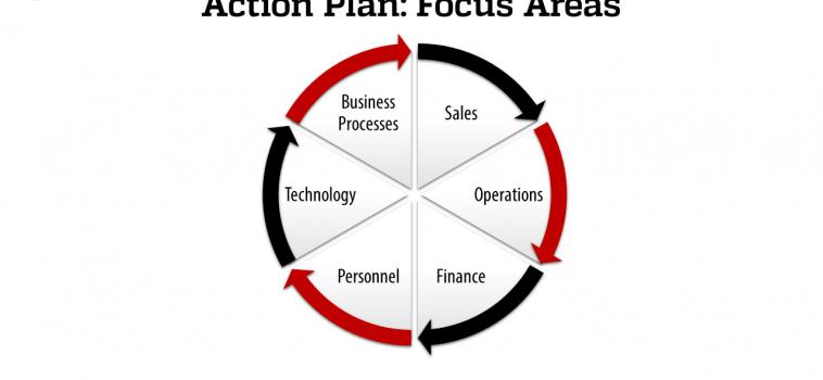 Oilfield Service and Rentals Action Plan